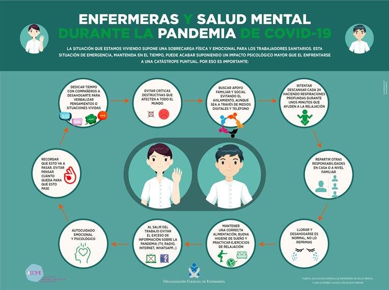 La Organización Colegial de Enfermería realiza un decálogo para la salud mental de las enfermeras durante la pandemia